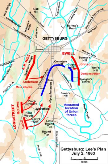 battlefield plan